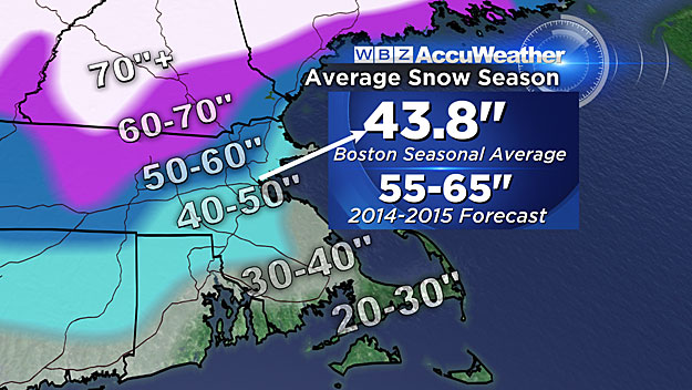 2015 Snowfall Predictions for New England Credit: WBZ-TV Graphic