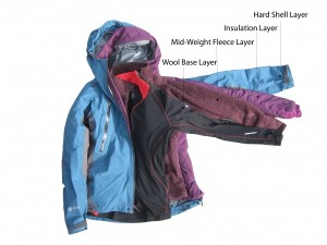 Four layer system for cold weather. Of course, there are pants. Credit: Outdoor Gear Lab