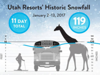 Utah's Historic Snowfall