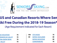Additions to List of US and Canadian Areas Where Seniors Ski Free