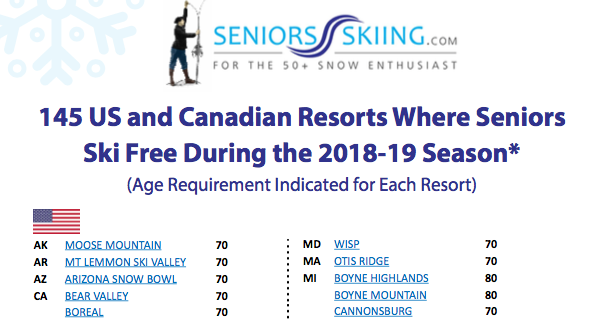 AVAILABLE NOW! First-Ever List of 145 US/Canadian Resorts Where Seniors Ski Free