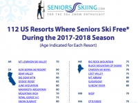 Update: Reader Input Brings Changes To List Where Seniors Ski Free