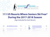 Now Available: 2017-18 List of 112 US Resorts Where Seniors Ski Free