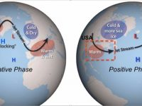 The Skiing Weatherman: Knowing The NAO